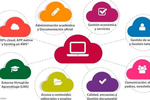 clickedu 480x320 - Clickedu presenta el nuevo calendario de formaciones para optimizar la plataforma en los colegios