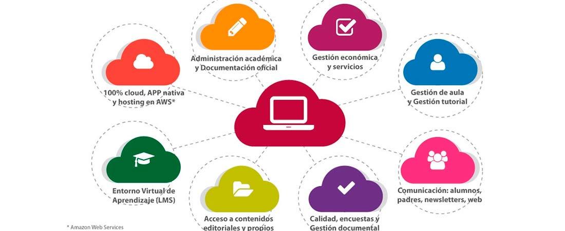 clickedu - Clickedu presenta el nuevo calendario de formaciones para optimizar la plataforma en los colegios