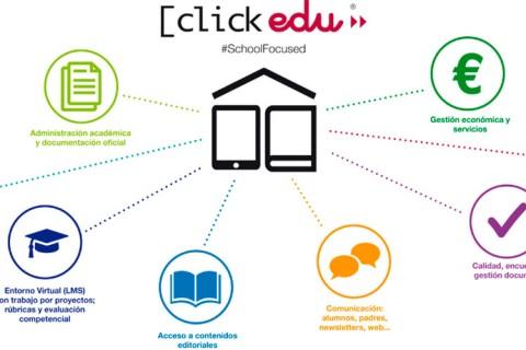 clickedu 480x320 - Clickedu destaca la importancia de las TIC en las jornadas de puertas abiertas de los colegios