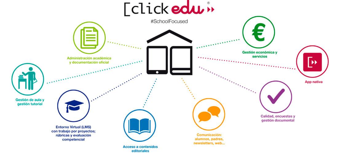 clickedu - La toma de decisiones en Marketing, el día 13 en la primera sesión formativa con Clickedu