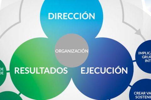 efqm 2020 web 480x320 - IV Foro de Excelencia en Educación del Club Excelencia en Gestión